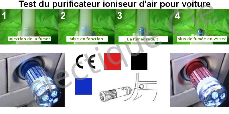 Test en image purificateur d'air pour voiture
